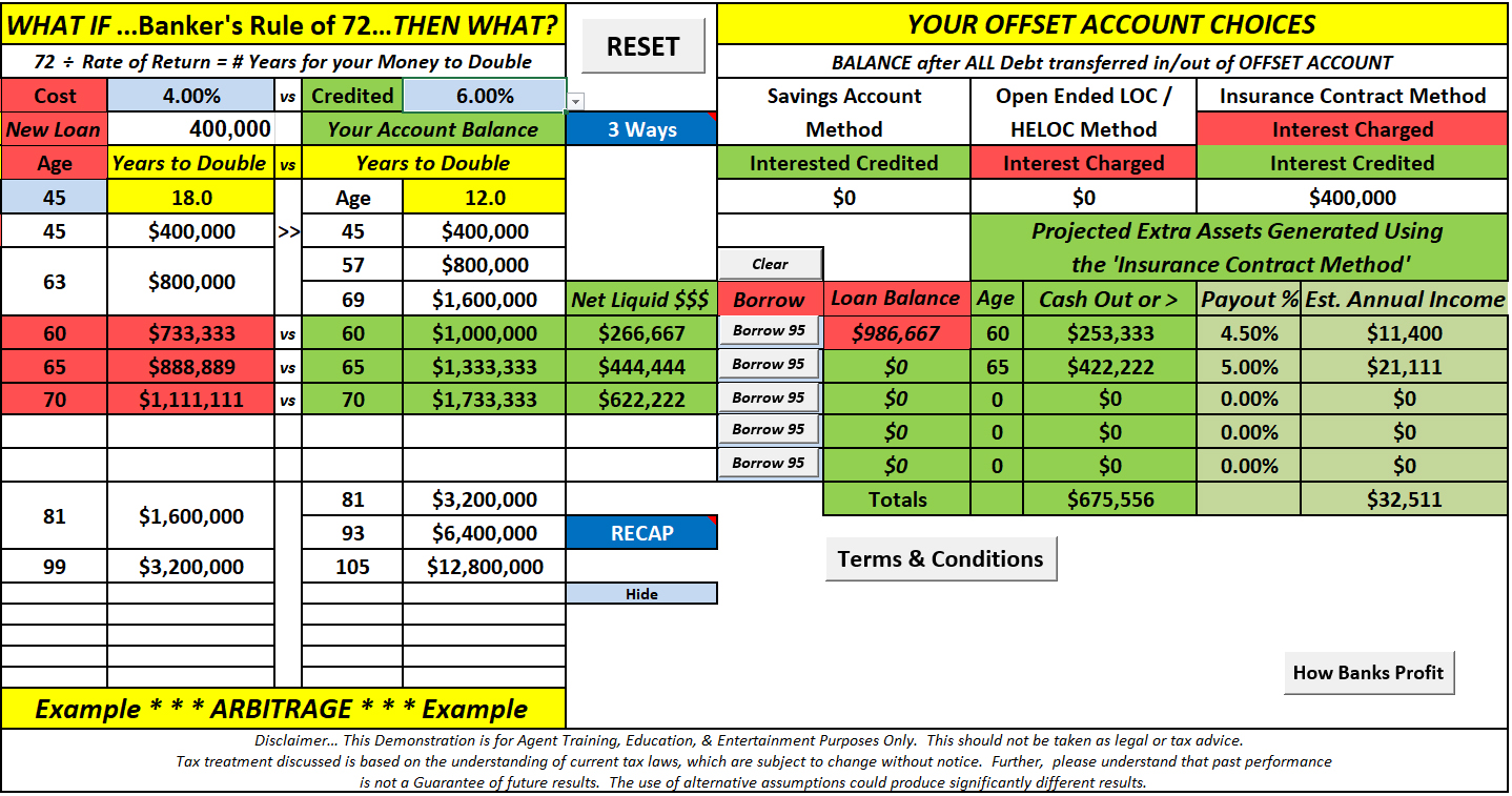 Mortgage Arbitrage